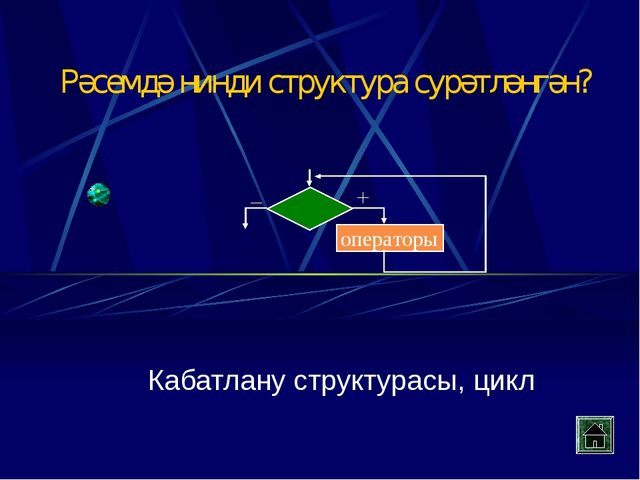 Рәсемдә нинди структура сурәтләнгән? Кабатлану структурасы, цикл операторы
