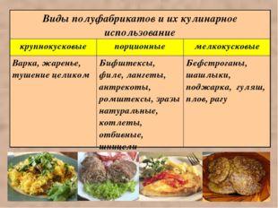 Виды полуфабрикатов и их кулинарное использование крупнокусковыепорционные