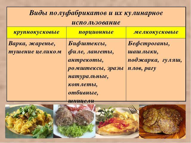Виды полуфабрикатов и их кулинарное использование крупнокусковыепорционные...