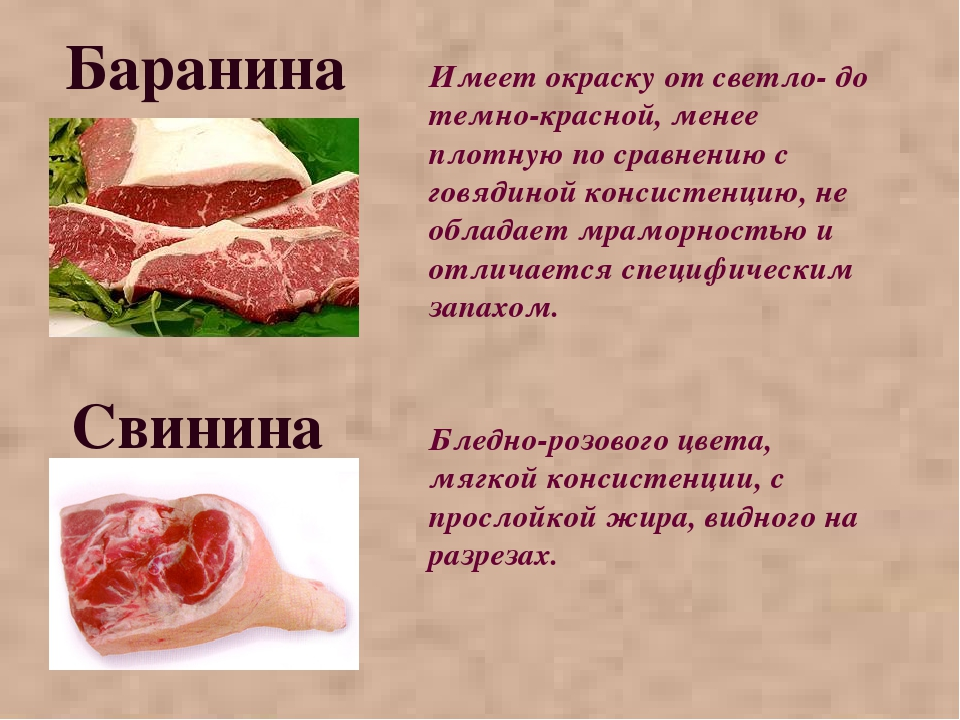 Свинина Баранина Имеет окраску от светло- до темно-красной, менее плотную по...