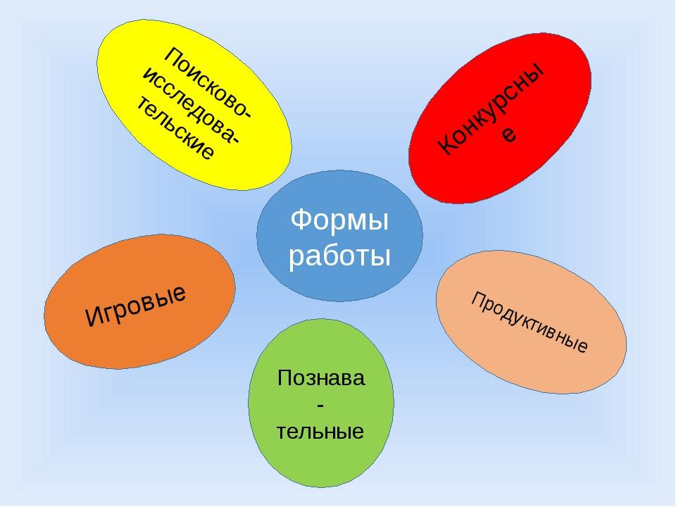 Формы работы Поисково-исследова-тельские Игровые Познава-тельные Продуктивные...