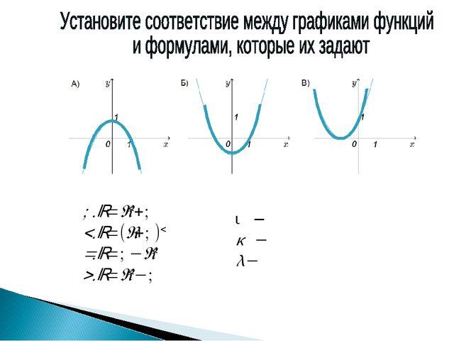 y=x2+1 y=(x+1)2 y=1−x2 y=x2−1 А – Б − В−