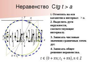 Неравенство Ctg t > a 0 x y 1. Отметить на оси катангенса интервал > a. 2. Вы