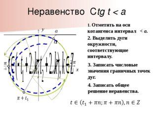 Неравенство Ctg t < a 0 x y 1. Отметить на оси котангенса интервал < a. 2. В