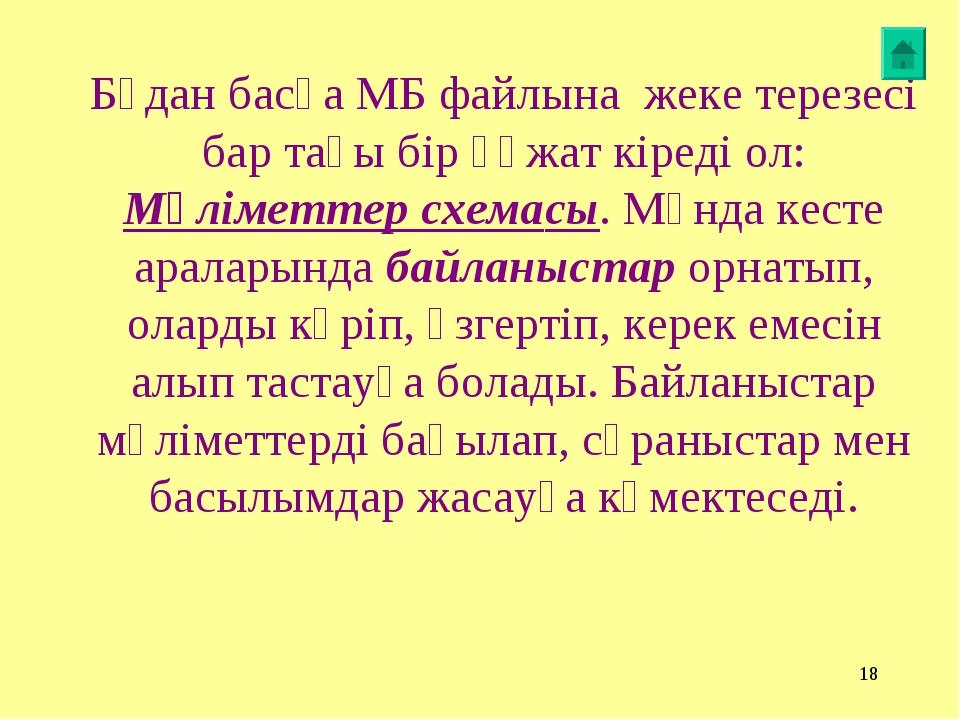 * Бұдан басқа МБ файлына жеке терезесі бар тағы бір құжат кіреді ол: Мәліметт...