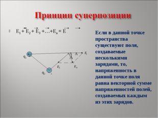 Е1 + Е2 + Е3 +…+Еn = Е + - - А A A q1 q2 Если в данной точке пространства сущ