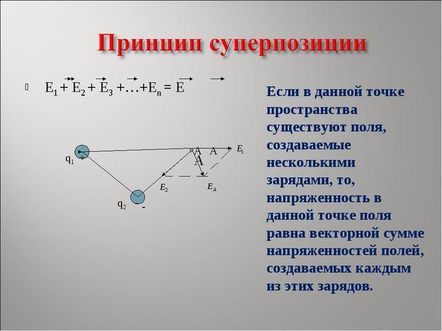 Е1 + Е2 + Е3 +…+Еn = Е + - - А A A q1 q2 Если в данной точке пространства сущ...