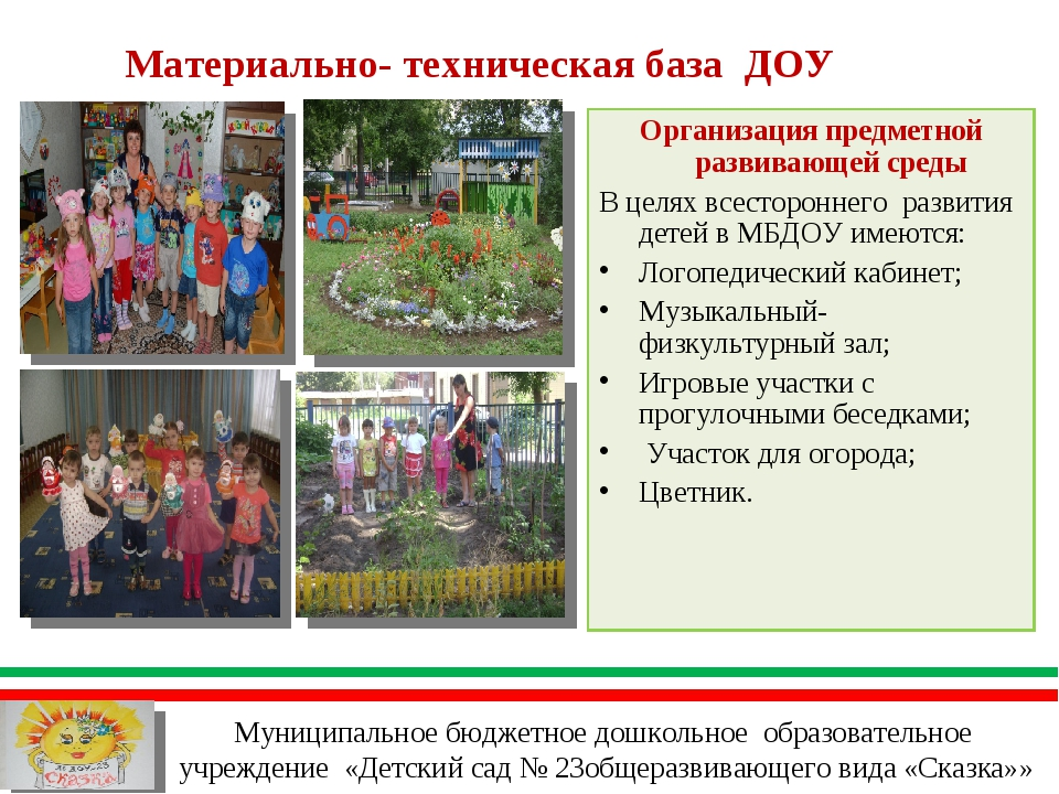 Муниципальное бюджетное дошкольное образовательное учреждение «Детский сад №...
