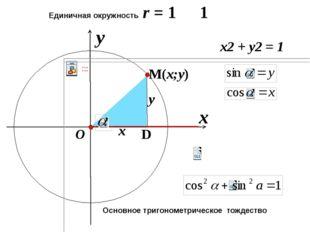 x Единичная окружность r = 1 y O x y x2 + y2 = 1 1 Основное тригонометрическ