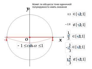 x y O Может ли абсцисса точки единичной полуокружности иметь значения 0,3 –