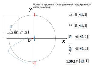 x y O Может ли ордината точки единичной полуокружности иметь значения 0,6 –