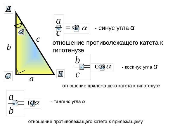 a b c c отношение противолежащего катета к гипотенузе - синус угла α отношен...
