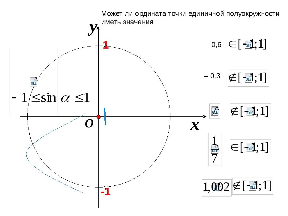 x y O Может ли ордината точки единичной полуокружности иметь значения 0,6 –...