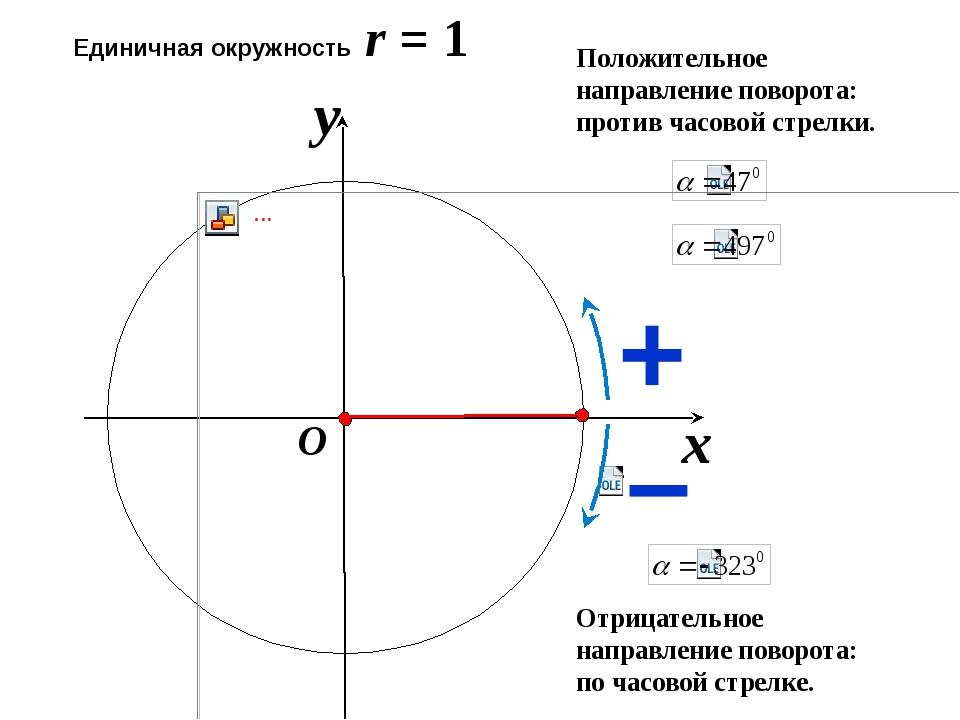 x y O Положительное направление поворота: против часовой стрелки. Отрицатель...