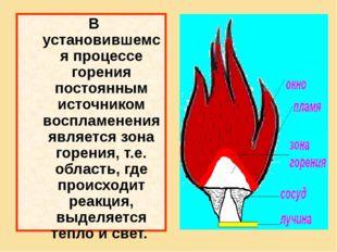 В установившемся процессе горения постоянным источником воспламенения являетс