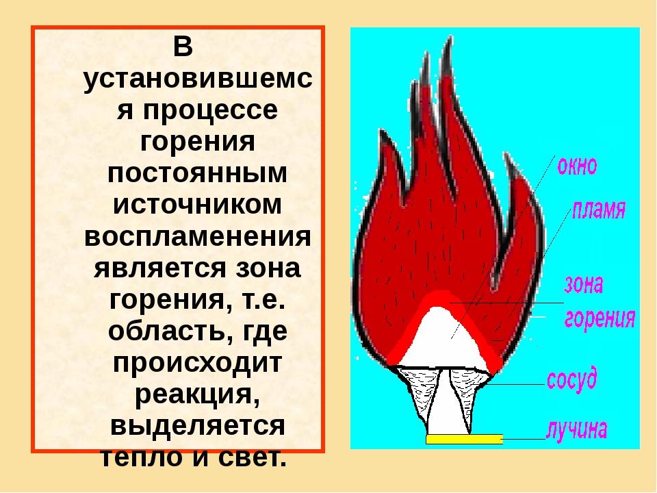 В установившемся процессе горения постоянным источником воспламенения являетс...