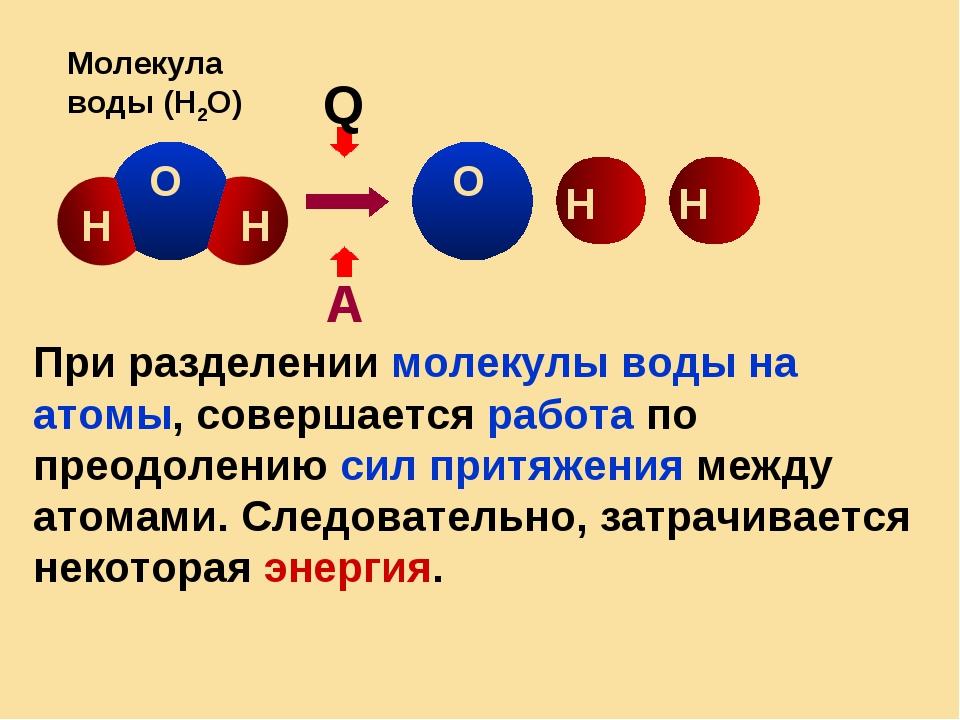 Q А О О Н Н Н Молекула воды (Н2О) Н При разделении молекулы воды на атомы, со...
