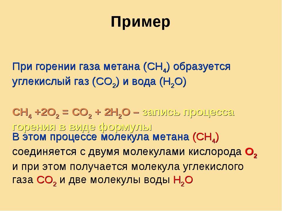 Пример При горении газа метана (СН4) образуется углекислый газ (СО2) и вода (...