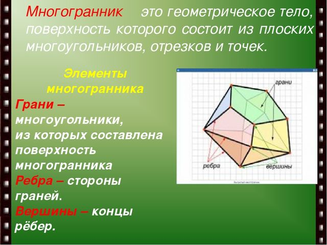Многогранник ̶ это геометрическое тело, поверхность которого состоит из плоск...