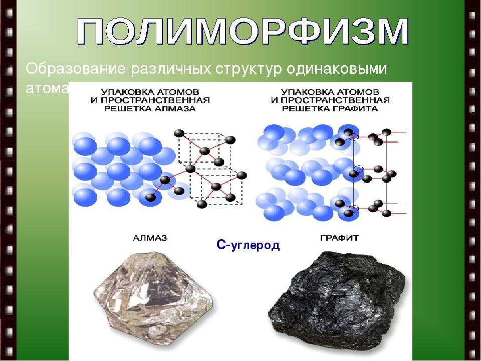 Образование различных структур одинаковыми атомами.