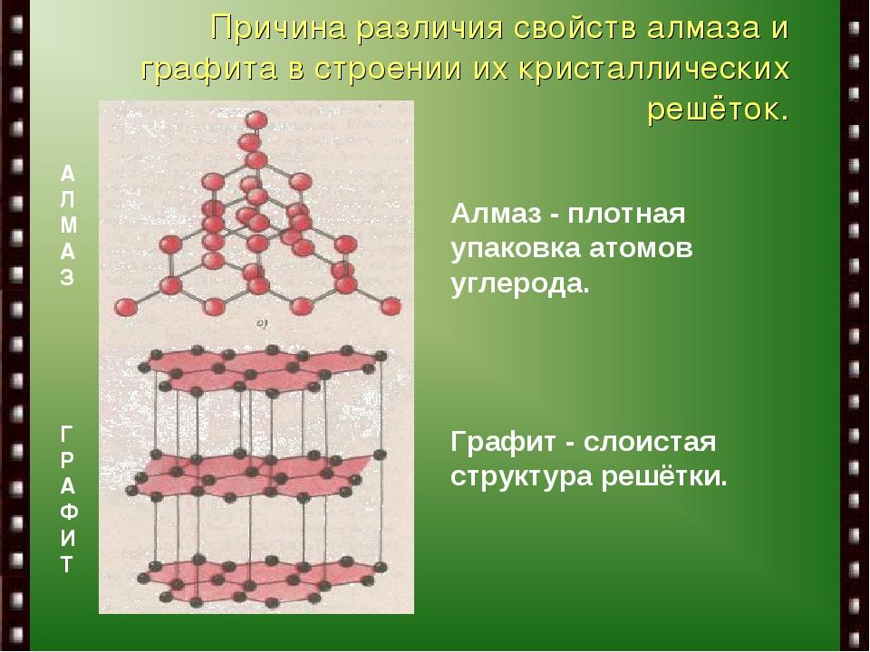 Алмаз - плотная упаковка атомов углерода. Графит - слоистая структура решётки...