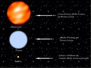 Планета значительно меньше по размерам чем звёзда. Она не излучает свет, а на