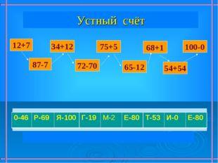 Устный счёт  12+7 87-7 34+12 72-70 75+5 65-12 68+1 54+54 100-0 0-46Р-69Я-1