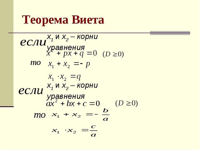 Теорема Виета x1 и х2 – корни уравнения x1 и х2 – корни уравнения