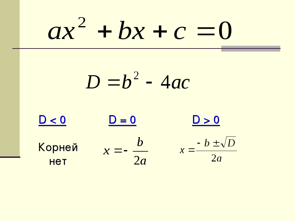 D < 0 Корней нет D = 0 D > 0