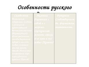 Особенности русского модернизма Символизм Мистическое содержание, символы и р