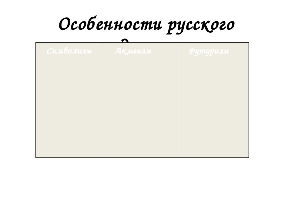 Особенности русского модернизма Символизм Акмеизм Футуризм