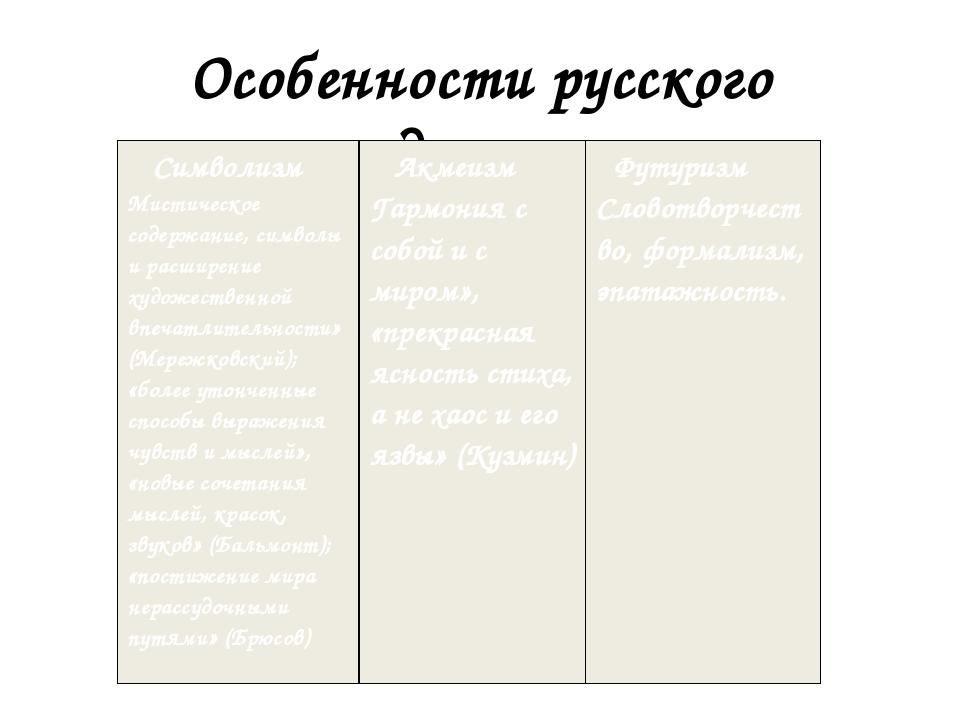 Особенности русского модернизма Символизм Мистическое содержание, символы и р...
