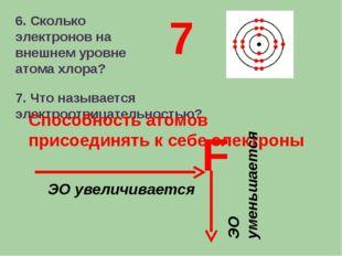 6. Сколько электронов на внешнем уровне атома хлора? 7 7. Что называется элек
