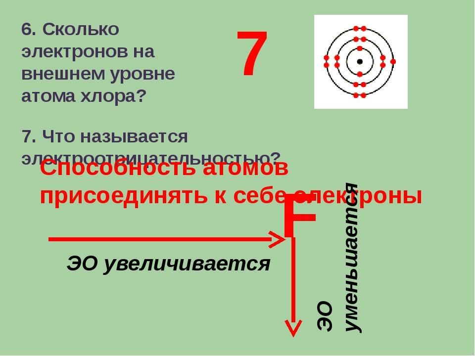 6. Сколько электронов на внешнем уровне атома хлора? 7 7. Что называется элек...