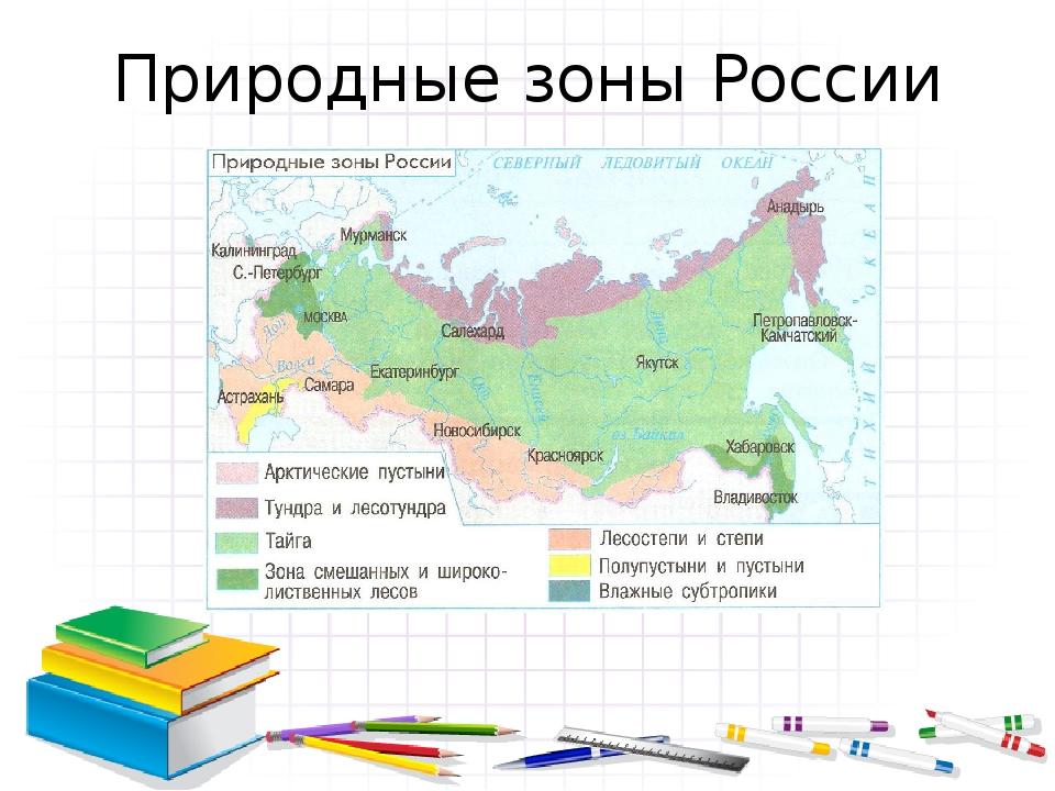 Природными зонами с презентация знакомство россии