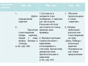 Домашнее заданиеНа «3»На «4»На «5» 1. Дайте определение наречия. 2. Прочи
