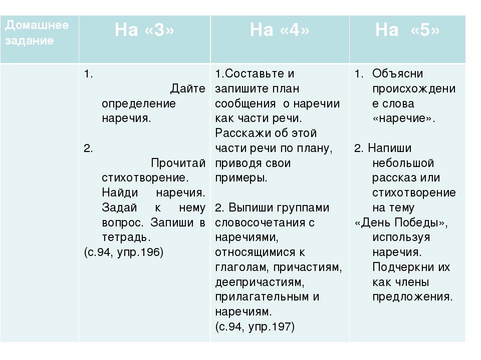 Домашнее заданиеНа «3»На «4»На «5» 1. Дайте определение наречия. 2. Прочи...