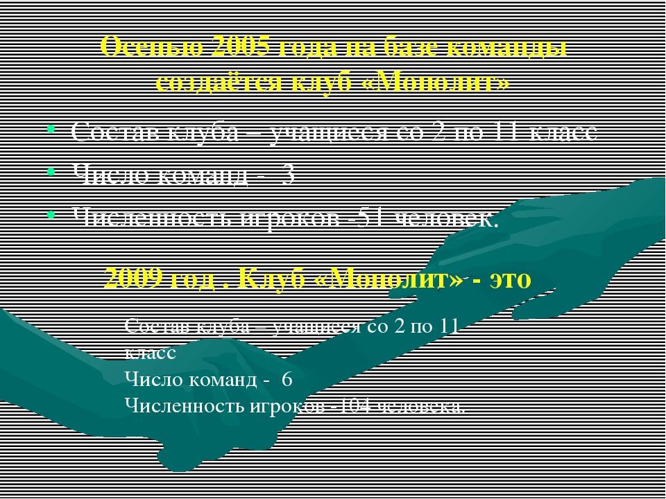 Осенью 2005 года на базе команды создаётся клуб «Монолит» Состав клуба – учащ...