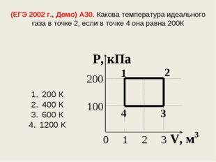 (ЕГЭ 2002 г., Демо) А30. Какова температура идеального газа в точке 2, если в