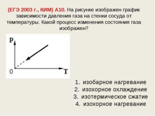 (ЕГЭ 2003 г., КИМ) А10. На рисунке изображен график зависимости давления газа