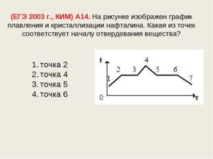 (ЕГЭ 2003 г., КИМ) А14. На рисунке изображен график плавления и кристаллизаци