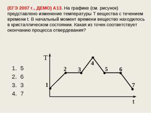(ЕГЭ 2007 г., ДЕМО) А13. На графике (см. рисунок) представлено изменение темп