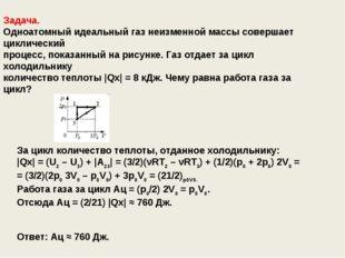 Задача. Одноатомный идеальный газ неизменной массы совершает циклический проц
