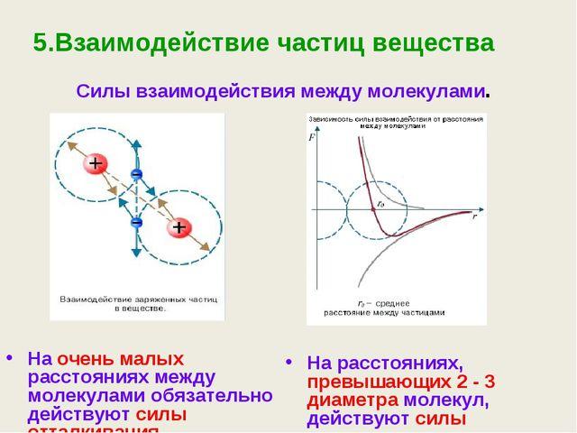 5.Взаимодействие частиц вещества На очень малых расстояниях между молекулами...