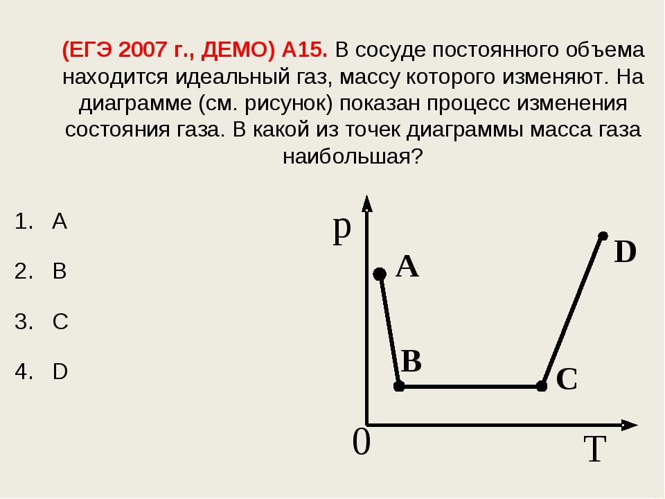(ЕГЭ 2007 г., ДЕМО) А15. В сосуде постоянного объема находится идеальный газ,...