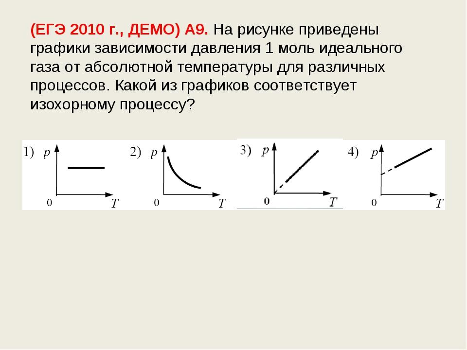 (ЕГЭ 2010 г., ДЕМО) А9. На рисунке приведены графики зависимости давления 1 м...