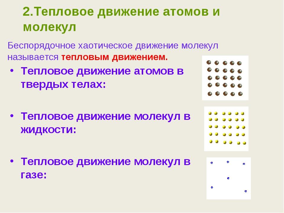2.Тепловое движение атомов и молекул Тепловое движение атомов в твердых телах...