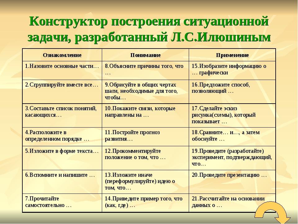 Конструктор построения ситуационной задачи, разработанный Л.С.Илюшиным Ознако...
