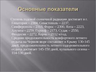 Степень годовой солнечной радиации достигает в г. Евпатория – 2384, Севастоп