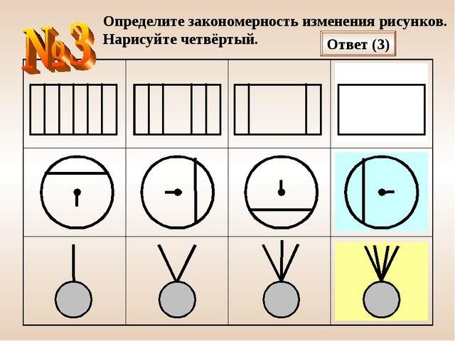 Определите закономерность изменения рисунков. Нарисуйте четвёртый. Ответ (3)...